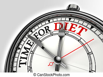 diet time concept clock closeup on white background with red...