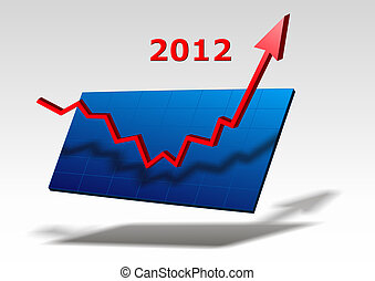 chart with arrow for year 2012