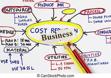 Cost reduction abstract - sketch with pencil and business...