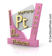 Platinum form Periodic Table of Elements - V2