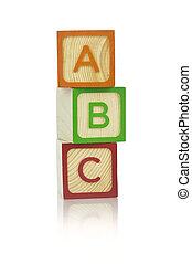 アルファベット, ブロック