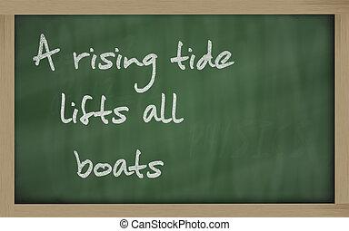 """"""" A rising tide lifts all boats """" written on a blackboard -..."""