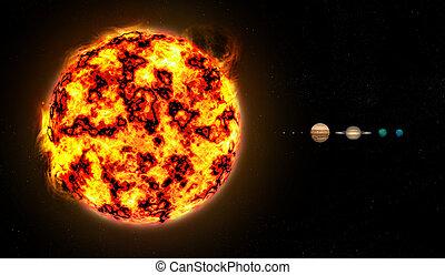 solar, sistema, escala