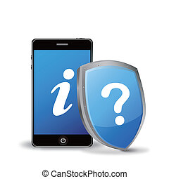 smart phone with question sign