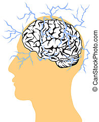 concept of brain power - thunder inspiring brain in the head...