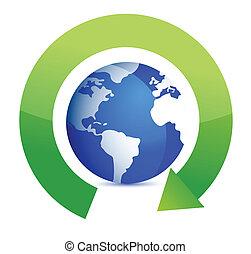 green round arrows around globe