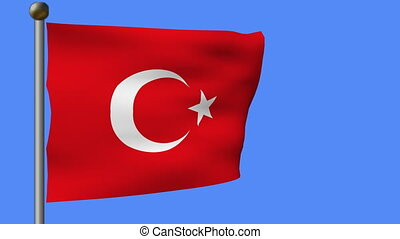 animation of flag of turkey on a blue sky background