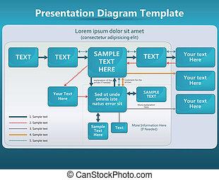 diagrama, presentación