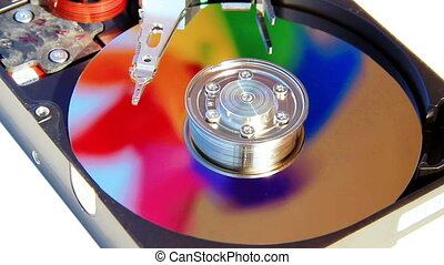 Hard Disk Drive - Colors of the data in HDD spin simulation