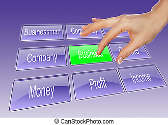 Digital display with business words