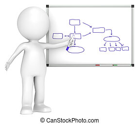 Flow Chart - 3D little human character with Whiteboard. Flow...