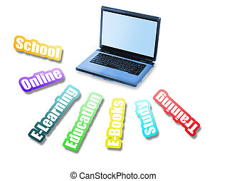 Education message and laptop on white