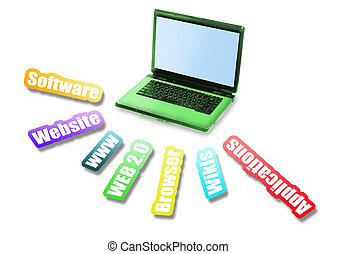 Web 2.0 message and laptop on white