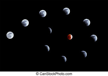 Lunar eclipse on 10 Dec. 2011 - Whole phases of lunar...