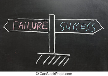 Road sign of Success and Failure - Chalkboard drawing - Road...