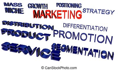 marketing terminologies