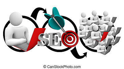 Search Engine Optimization SEO Diagram Increase Traffic - A...