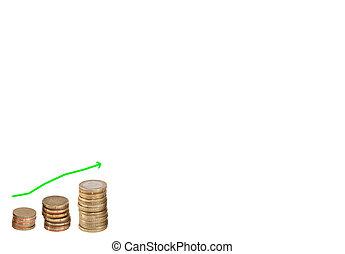 Economic upturn