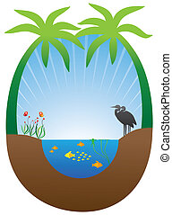 Concept of self sustained ecosystem with pond, plants and...