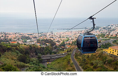Cablecar Madeira - Cablecar in Funchal Madeira Portugal