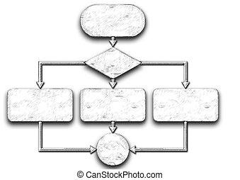 flow chart programming process - Empty flow chart diagram...