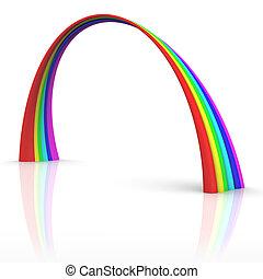 rainbow concept