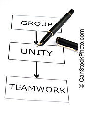 Teamwork  scheme and pen on white