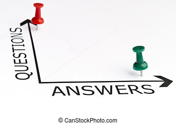 respostas, verde, Mapa, alfinete