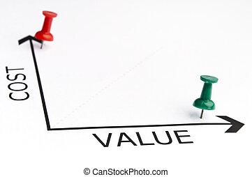 värdera, grön, kartlägga, stift