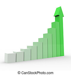 Business graph with going up green arrow.