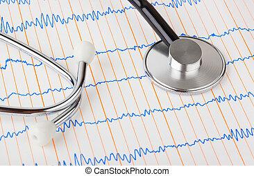 Stethoscope on ecg