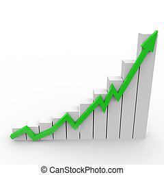 Business graph with going up green arrow