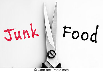 Junk and Food words with scissors in middle