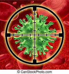 Killing a human virus - Killing a virus symbol represented...