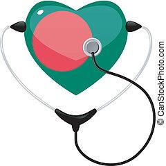 medycyna, Bangladesz