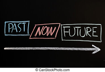 Time concept of past, present and future written on a...