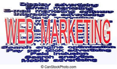 web marketing terminologies