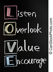 LOVE acronym, listen, overlook, value, encourage on colorful sticky notes on a blackboard with words written in chalk.