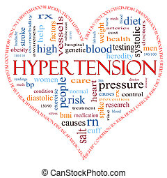Hypertension heart shaped word cloud concept - A heart...