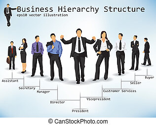 Business Hierarchy Structure, Vector of diverse business...