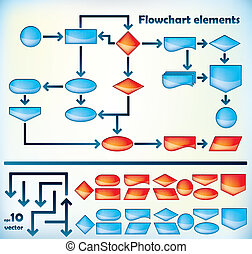 Flowchart elements - Collection of different flowchart...