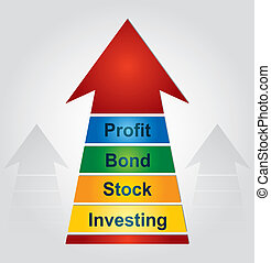 Investing diagram with color arrows on background