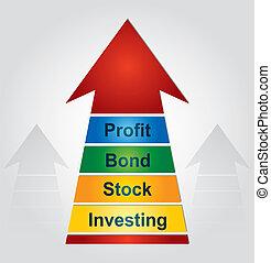 Investing diagram