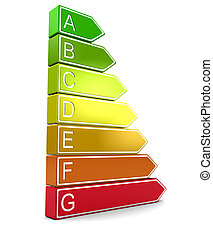 energy classification - abstract 3d illustration of energy...
