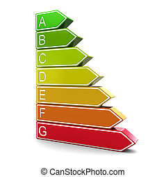energy classification - 3d illustration of energy...