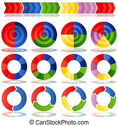 Process Target Pie Charts - An image of a process target pie...
