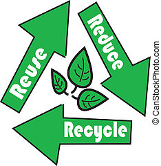 Recyle, Reuse, Reduce sign - design with green arrows going...