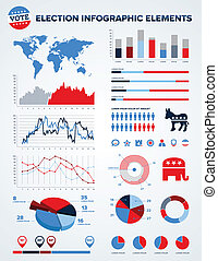 Election infographic design elements - Set of election...