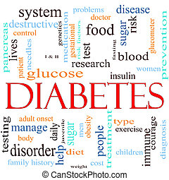 Diabetes Word Cloud Concept - A word clould concept around...