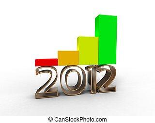 illustration of 2012 bringing economic growth on white background